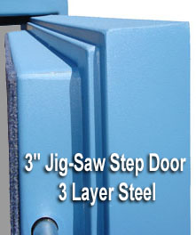 "Survival shelter 3"" Jig-Saw Step Door"